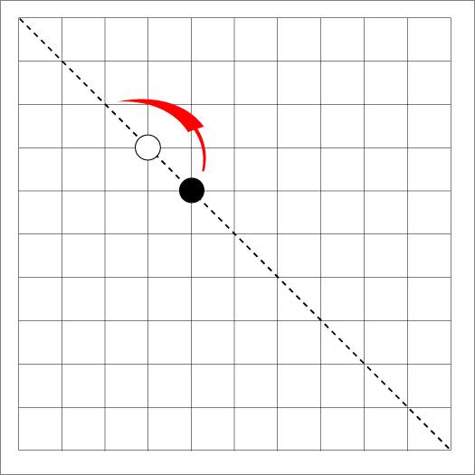 Totolospi Schlagen - Schwarz springt auf der Grenzlinie über Weiss und schlägt damit den gegnerischen Stein